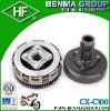 Wet Motorcycle Clutch ,C100 series- Benma Group