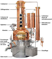 Copper distillation equipment Whisky Distillery Brandy Distiller