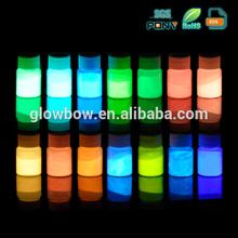 Solvent Based Strontium Aluminate Photoluminescent Pigment