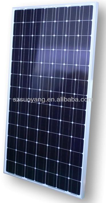 12V 100W solar panel with ISO.CE.IEC.RoHS.TUV.INMETRO Certificates
