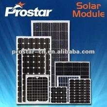 price per watt 12v 100w solar panel