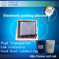Preço da matéria-prima de borracha de silicone líquido para fazer moldes de grc