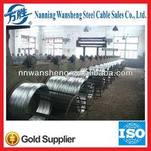 acsr wire galvanized for sale