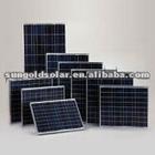 best price per watt 200W24v mono pv solar panels kit with MC4 connector
