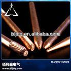 UL Copper Earth Rod Supplier