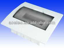 AUFM-10 Plastic electrical Consumer Unit