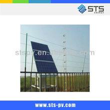High efficiency 210w-250w poly solar module