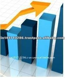 Sales forecasting formula to forecast Sales, Seasonal,and Regression