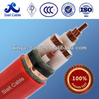 Hot! High quality CE! XLPE insulated power cables of rated voltages 0.6/1kV