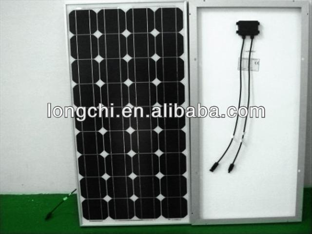 Cheapest Poly Solar Module