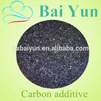 Ningxia 1-5mm F.C 95% recarburizer/carbon additive