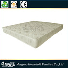 Promotional roll packing bonnell spring mattress sizes