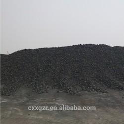 Metallurgical Coke/Foundry Coke/Met Coke/Hard Coke/professional exporter