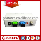 1550nm FTTH Mini fiber optic node,FTTH Optical Receiver