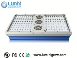 Lumini Grow System grow light led