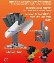 el calor alimentado de la estufa de madera ventilador