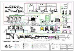 Flow Diagram for Juice Plant