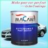 Automotive Refinish Acrylic Resin Base Paint