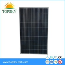 2015 First Season Most Popular Poly Solar Panel 245~265W with Most Competitive Price in Hot Sale