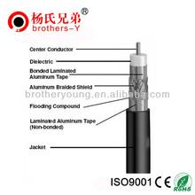 coaxial cable rg58 export to AEU