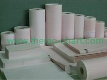 Thermal paper use for Fukuda sangyo (THEMO--leading manufacturer of medical chart papers in China)