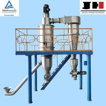 Germany TUV Certified Ultrafine powder air separator