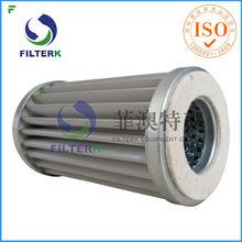 Industrial Filter G0.5 10 Micron FILTERK Production