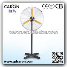 best stand fan winding CB CE