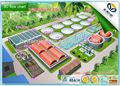 a usina de biogás para gerar eletricidade