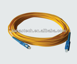 optical fiber cable square connector