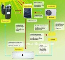 solar mini split inverter air conditioner