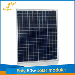 hot sell polycrystalline paneles solares from China Manufacturers