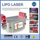Quick slim! heating machine loss weight LP-01/CE i lipo laser slim heating machine loss weight