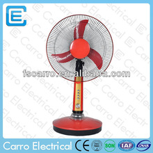 hot sale solar fans for the home DC-12V16A