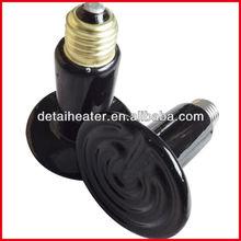 Best Price Black Round Ceramic Heating Element