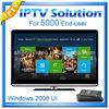 IPTV Hotel Distribution LAN Network Ethernet or Wireless connection
