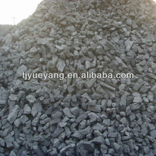 2014 high quality coking coal price