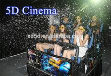 5d cinema films / movies Mobile trucks 5d cinema and We provide Mobile 5d cinema equipment / trucks 5d simulator