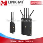 LINK-MI OEM long range wireless hdmi video transmitter