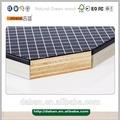 hochglanz acryl sperrholz für küchenschrank