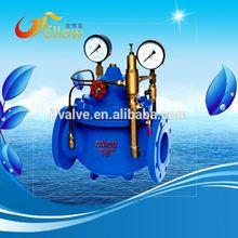 thermostatic temperature variable speed control valve
