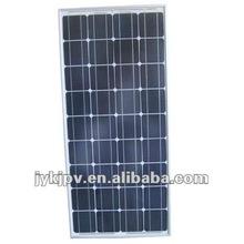 75w solar panel price