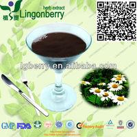 Pure Pyrethrin Pyrethrum Extract/ pyrethrum 2% extract powder