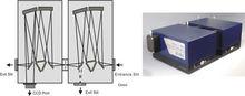 Double Monochromators/Spectrographs