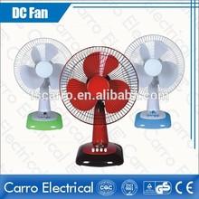 new design 12v dc slolar fan/new product ideas