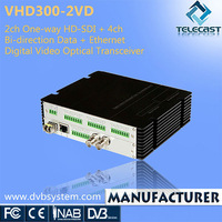 2ch Digital Video Optical Transmitter made in China