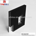 Aluminum Extrusion Manufacturer