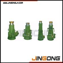 motorized screw jack /simplex screw jack