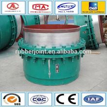 Suitable for hot water, steam, oil medium pipe compensator