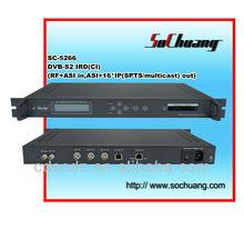 Professional dvb-s2 ip demodulater/descrambler /dvb-s2 cam module
